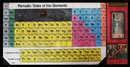 Periodic Table at Holly Hill Inn Gallery